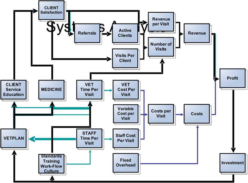 workflow graphic